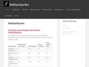 Reklambyråer.org